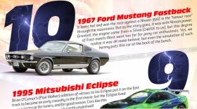 Top 10 Fast & Furious Cars (Infographic)